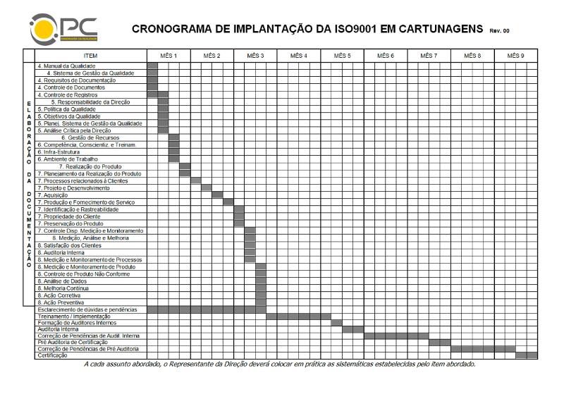 cronograma-implantacao-iso9001